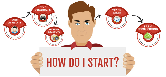 How to become an affiliate internet marketer